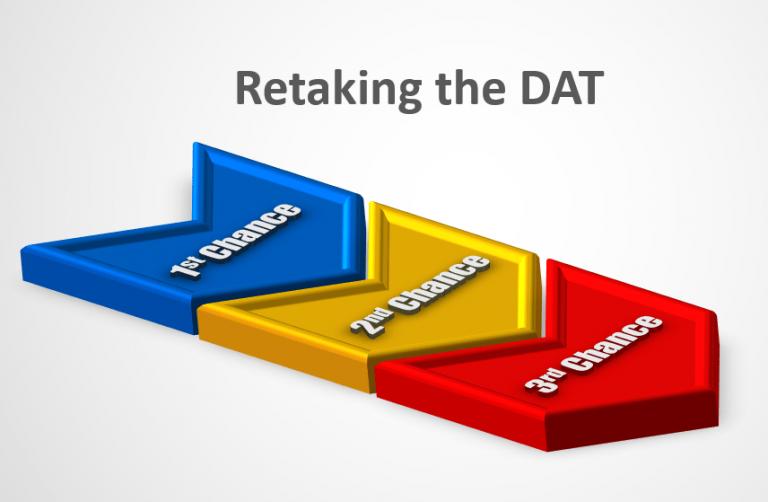 Retaking the DAT
