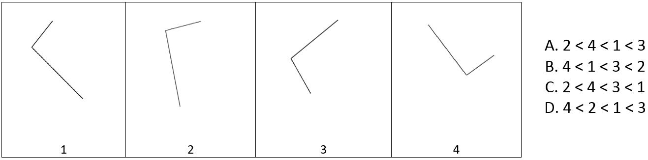 Angle Ranking 6