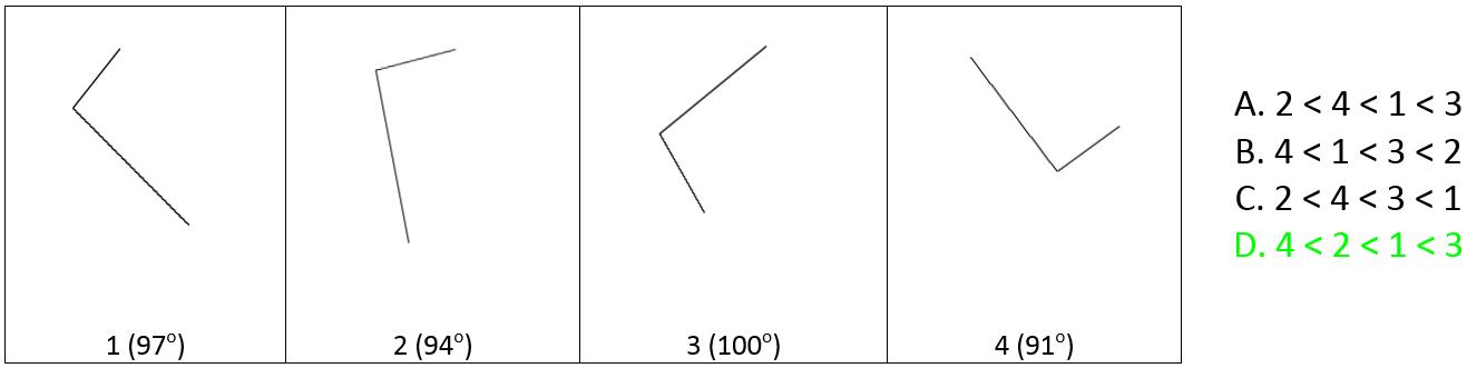 Angle Ranking 6_ans