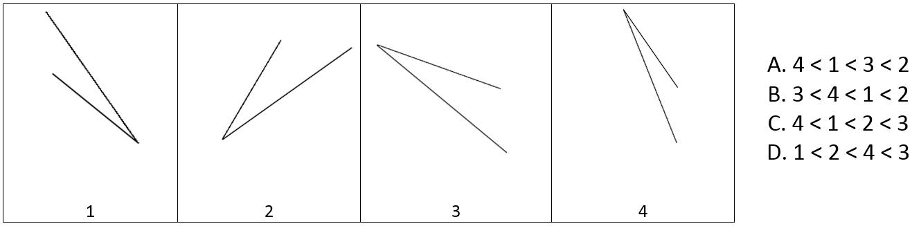 Angle Ranking7