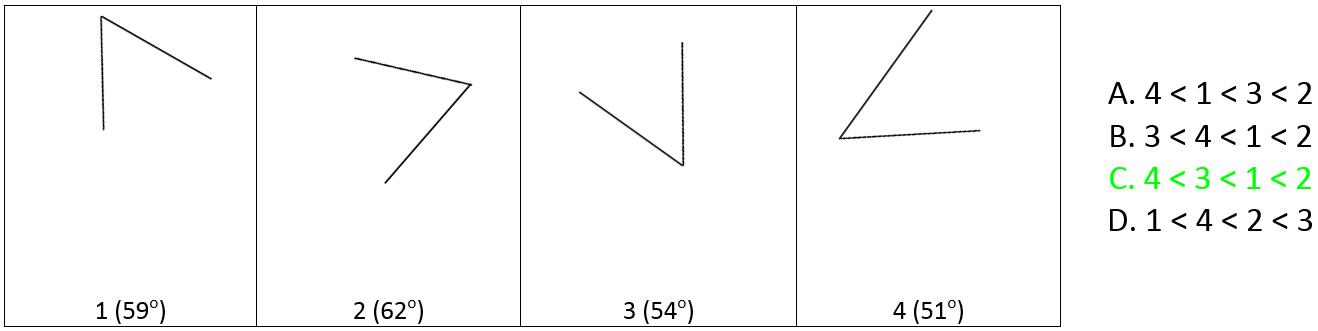 Angle Ranking8_ans