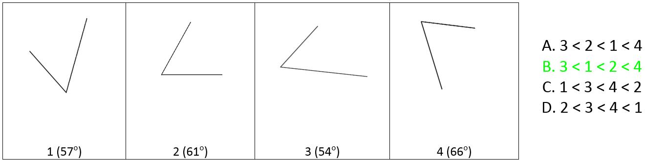 Angle Ranking9_ans