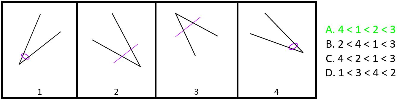Angle Discrimination6