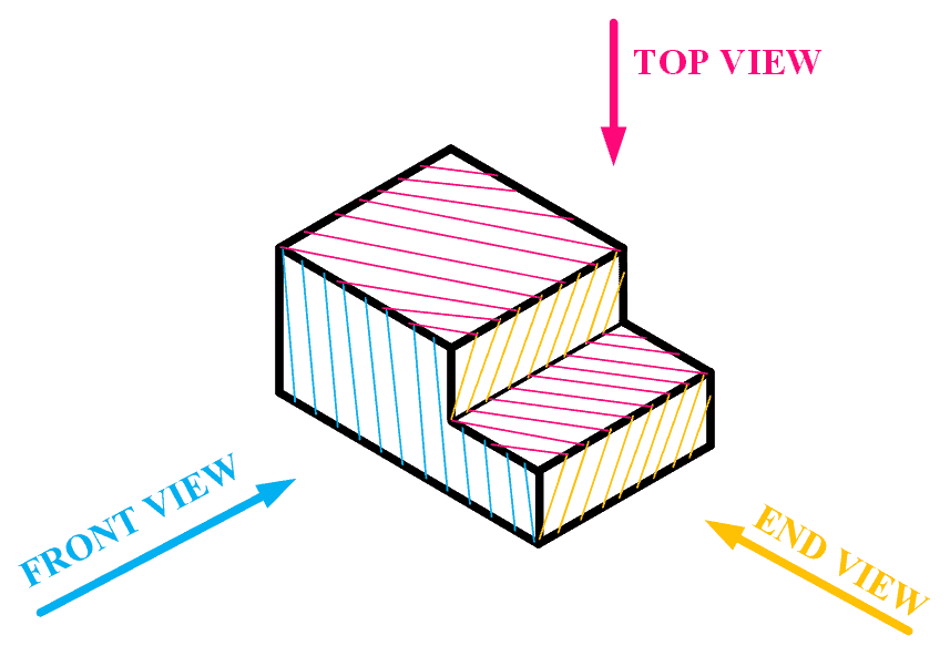 Top-Front-End1