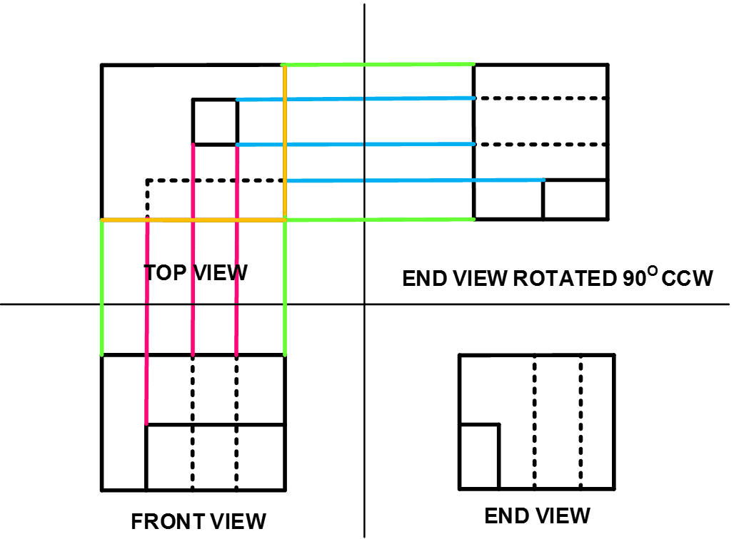 Top-Front-End15